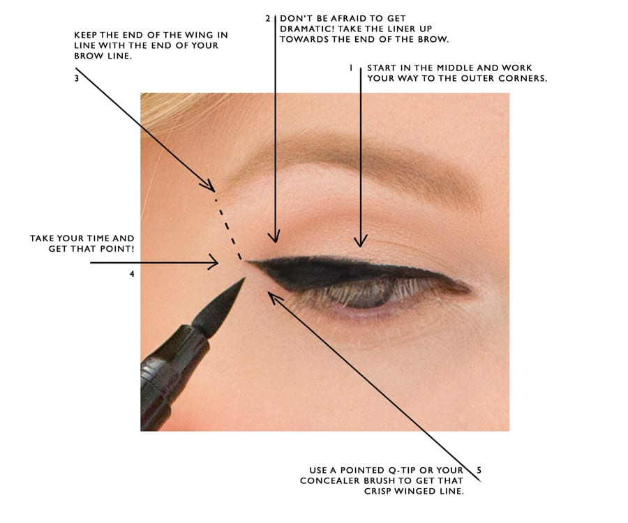 Step by step guide to making the cat eye by Ashley Brooke Designs